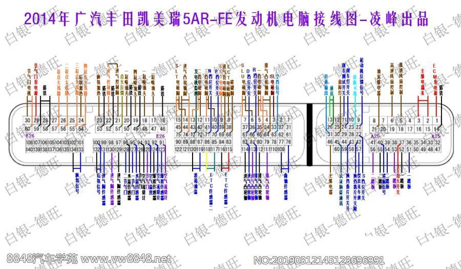 2014年广汽丰田凯美瑞5ar-fe发动机电脑接线图