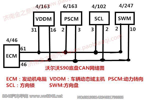 沃尔沃S90底盘CAN图解_